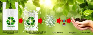qué es biodegradable